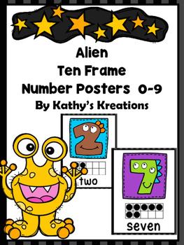 Alien Number Posters  0-9