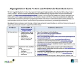 Aligning EBPs and Predictors of Post-School Success