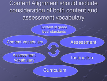 Aligning the Vocabulary of the Test with Instruction
