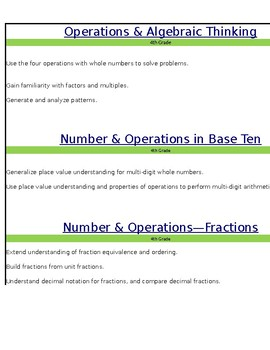 Alignment of K-8 Math Standards CCSS as of 2017