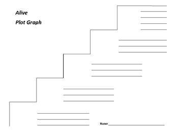 Alive Plot Graph - Piers Paul Read