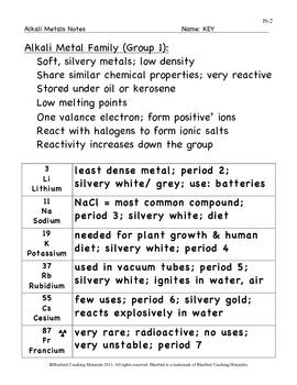 Alkali Metals Notes (Periodic Table) Pt-2