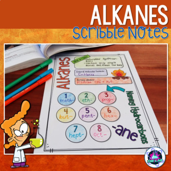 Alkanes Scribble Notes (Organic Chemistry)