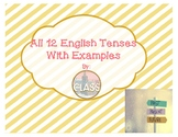All 12 English Tenses With Examples