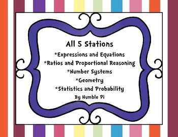 All 6th Grade Math Components Review Stations Bundle