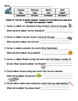 All Aboard the Months Train: Teaching Months with Five Cute Activities