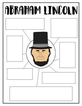 All About Abraham Lincoln / Mini-Unit