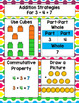 All About Addition: 25 Anchor Charts