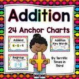 All About Addition: 23 Anchor Charts