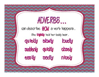 All About Adverbs!  3 Bright Posters, 6 Worksheets & Answer Key!