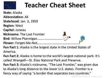 All About Alaska | US States | Activities & Worksheets