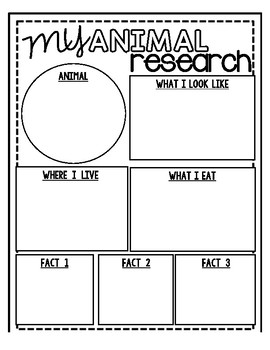 All About Animal Research and Writing