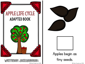 All About Apples-A Science and Literacy Unit