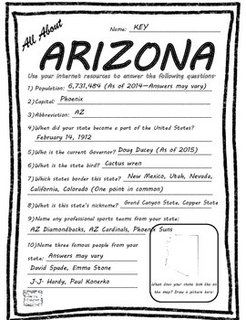 All About Arizona - Fifty States Project Based Learning Worksheet
