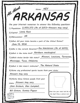 All About Arkansas - Fifty States Project Based Learning Worksheet