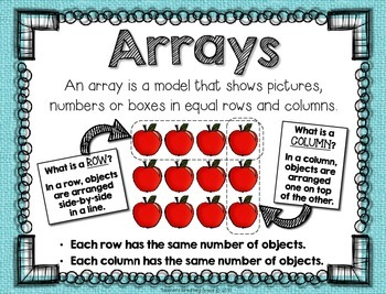 Multiplication Using The Array Model ( Tuesday) - Lessons - Tes Teach