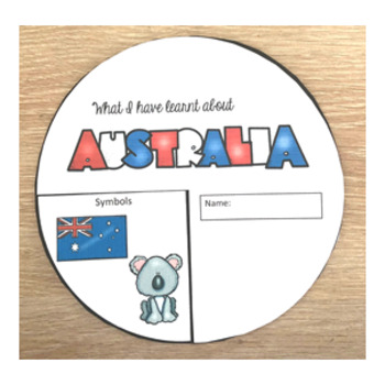 All About Australia Activity Pack - maps, spinner, flip book and activities