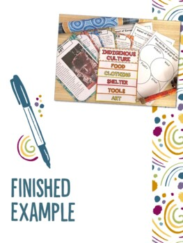 Indigenous Australians Flipbook, Worksheets, Information Sheets