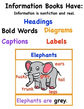 All About Books Anchor Charts Informational Writing TC Writing Workshop