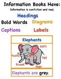 All About Books Anchor Charts Informational Writing TC Wri