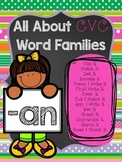 All About CVC Word Families -AN