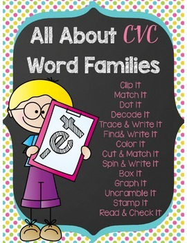 All About CVC Word Families -ET
