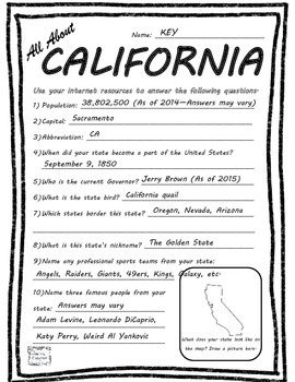 All About California - Fifty States Project Based Learning Worksheet