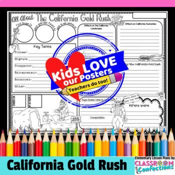 California Gold Rush Activity Poster