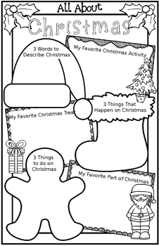 All About Christmas - An Editable Poster