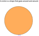 All About Circles (SmartBoard Activity with Sounds)