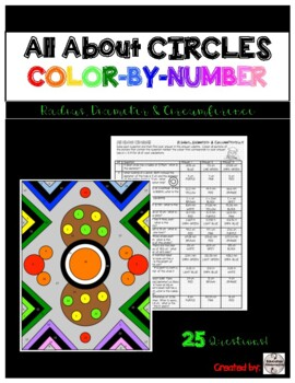 All About Circles - Colour-by-Number Activity