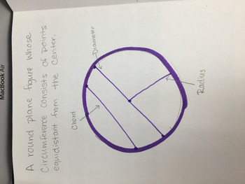 All About Circles Graphic Organizer (SOL 5.9)