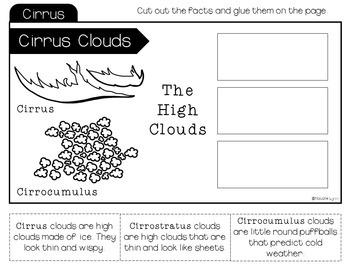 All About Clouds Nonfiction Unit
