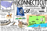 All About Connecticut Poster