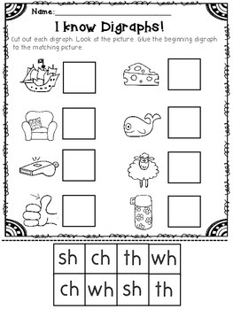 All About Digraphs