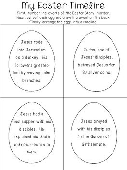All About Lent & Easter Unit