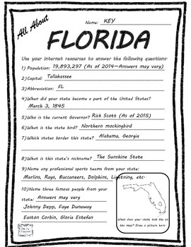 All About Florida - Fifty States Project Based Learning Worksheet