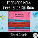 All About Fractions-A Fraction Flip Book