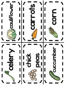 All About Fruits & Vegetables Word Wall Picture Cards