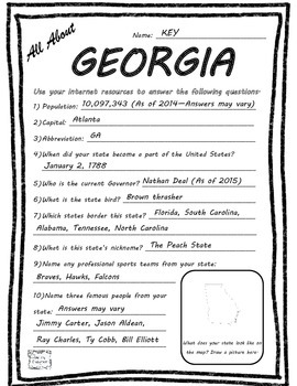 All About Georgia - Fifty States Project Based Learning Worksheet