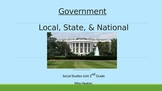All About Government PowerPoint