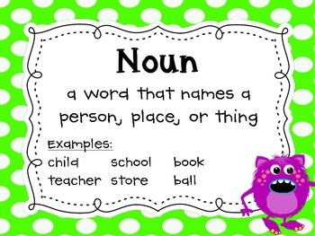 All About Grammar Posters - Monster Theme