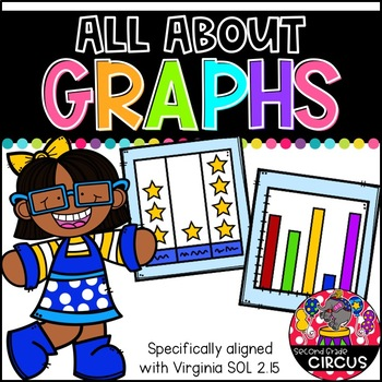 All About Graphs (VA SOL 2.15)