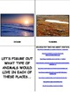 All About Habitats