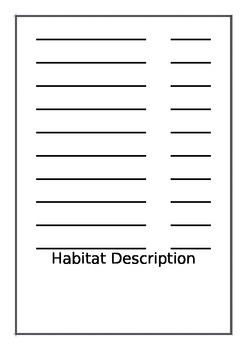 All About Habitats Information Writing