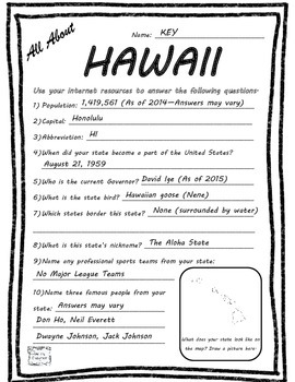 All About Hawaii - Fifty States Project Based Learning Worksheet