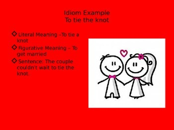 All About Idioms PowerPoint