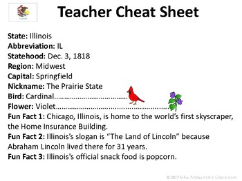 All About Illinois | US States | Activities & Worksheets