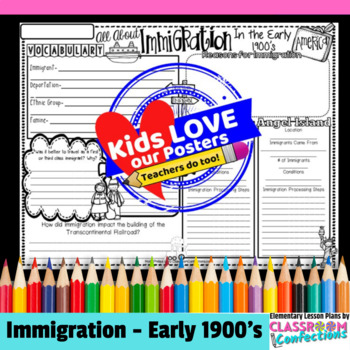 Immigration Activity Poster