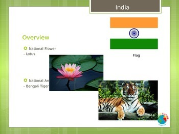All About India